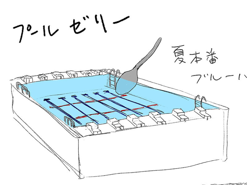 制作イメージのラフスケッチ